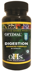 Optimal Digestion